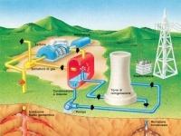 Progettazione e realizzazione di impianti geotermici